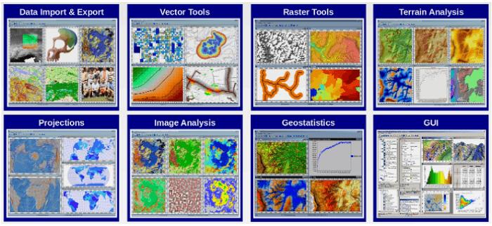 best GIS mapping software SAGA GIS