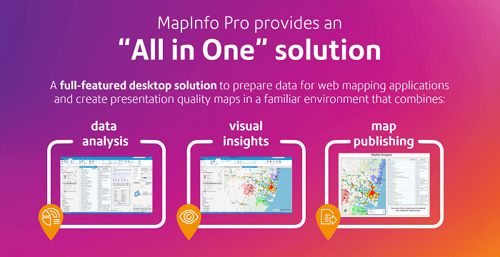best GIS mapping software mapinfo