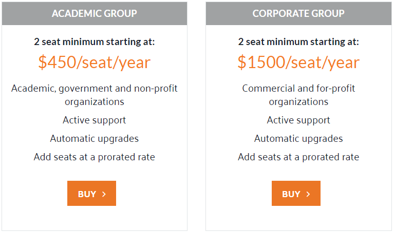 Cost Group Subscriptions